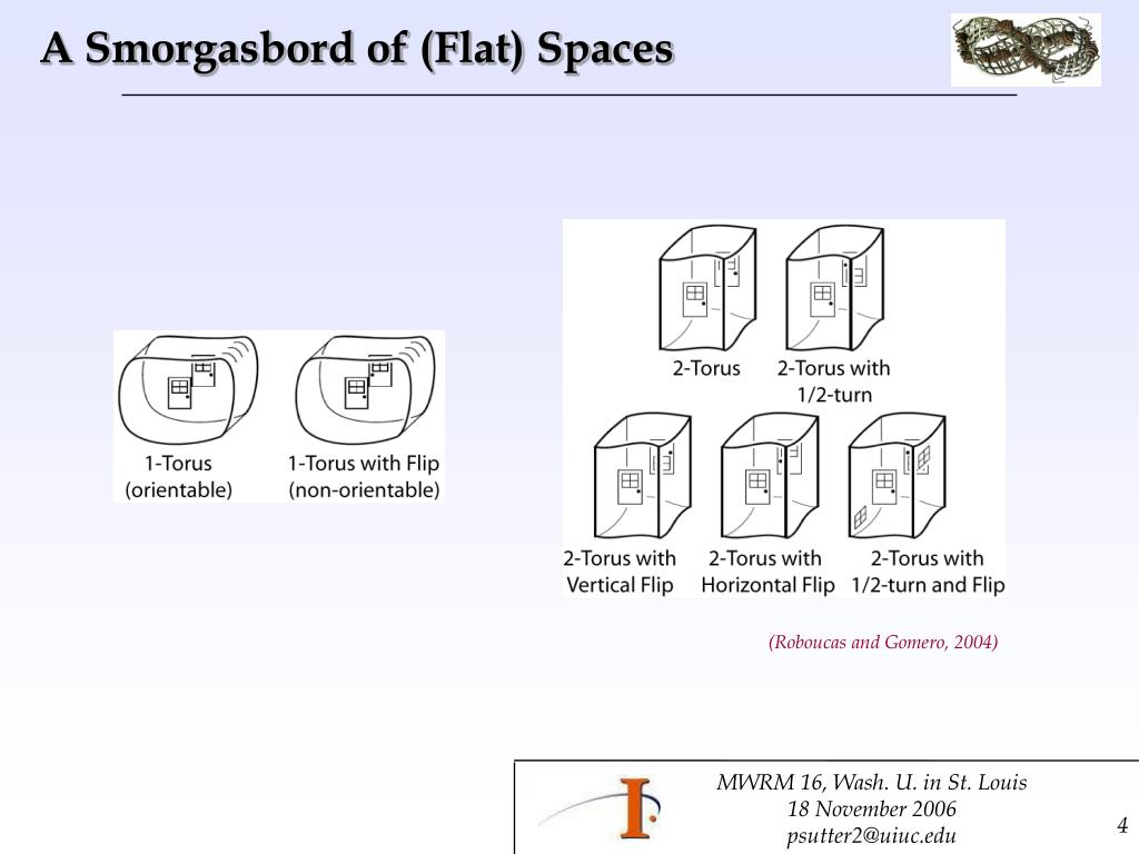 A Smorgasbord of (Flat) Spaces
