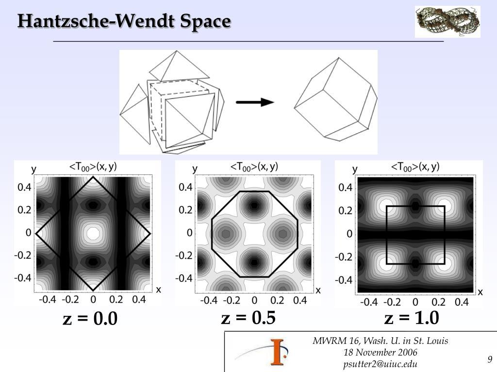 Hantzsche-Wendt Space