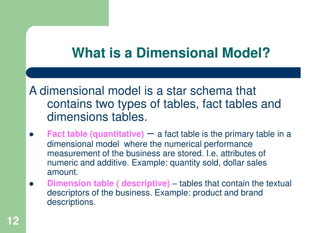 What is a Dimensional Model?