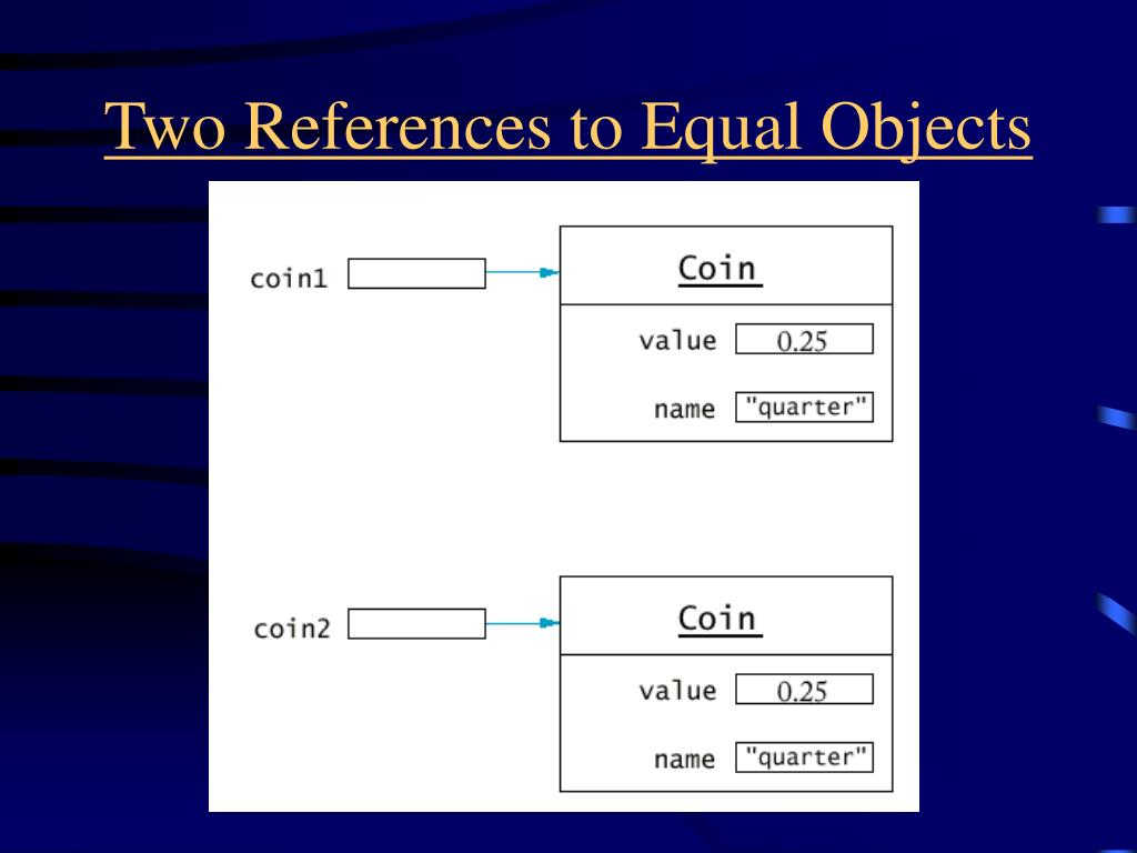 Two References to Equal Objects