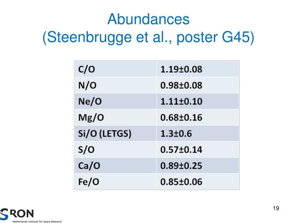 Abundances
