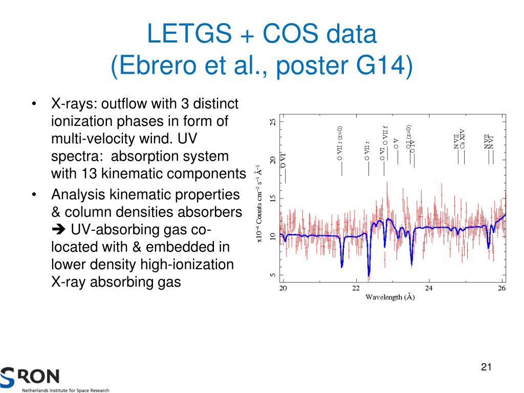 LETGS + COS data