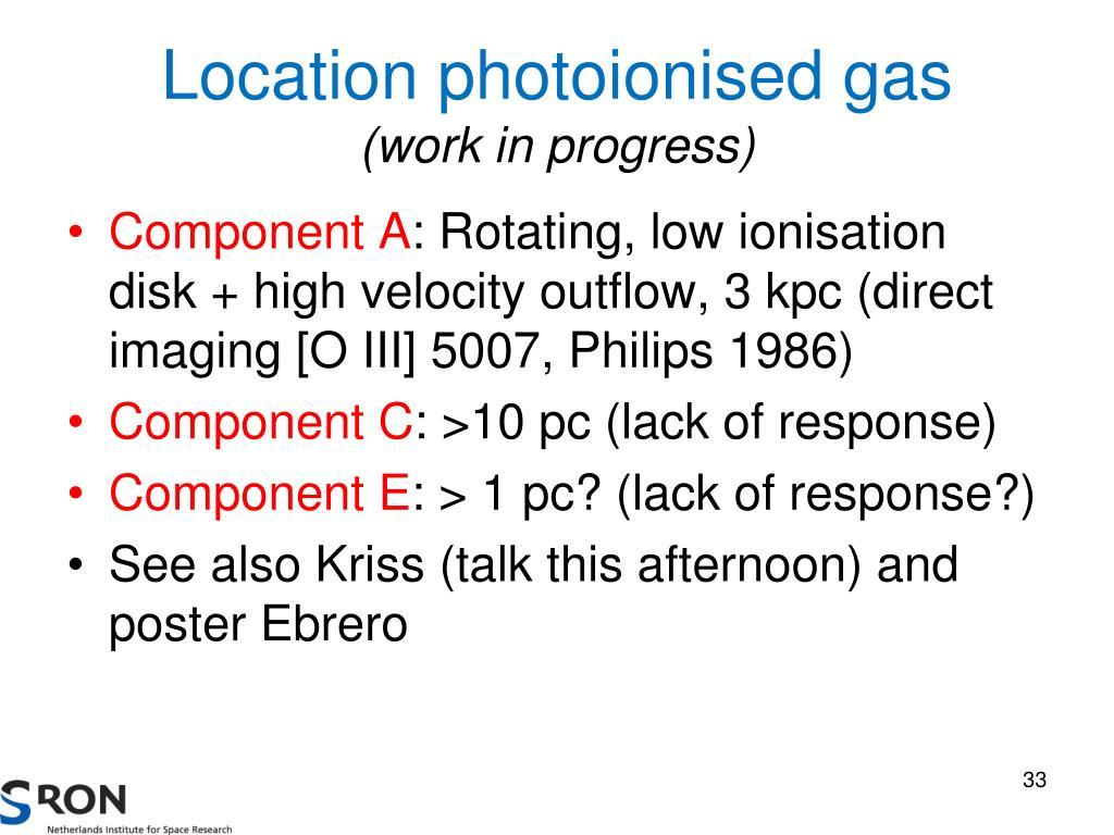 Location photoionised gas