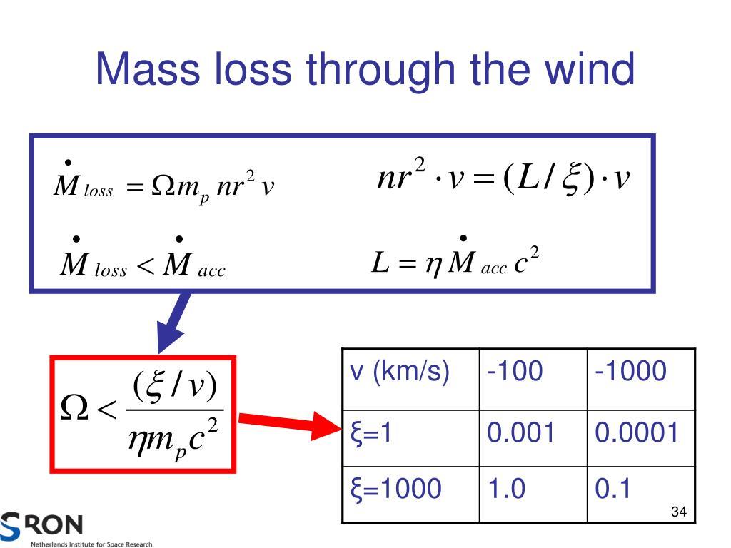 Mass loss through the wind