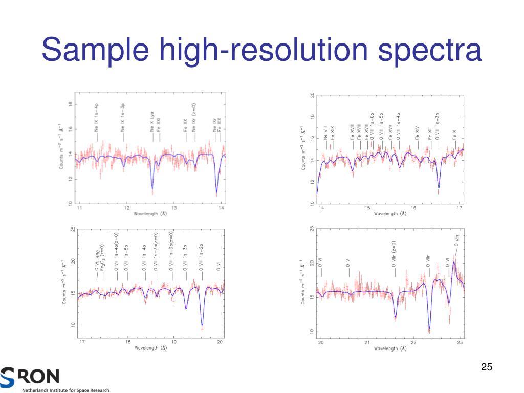 Sample high-resolution spectra