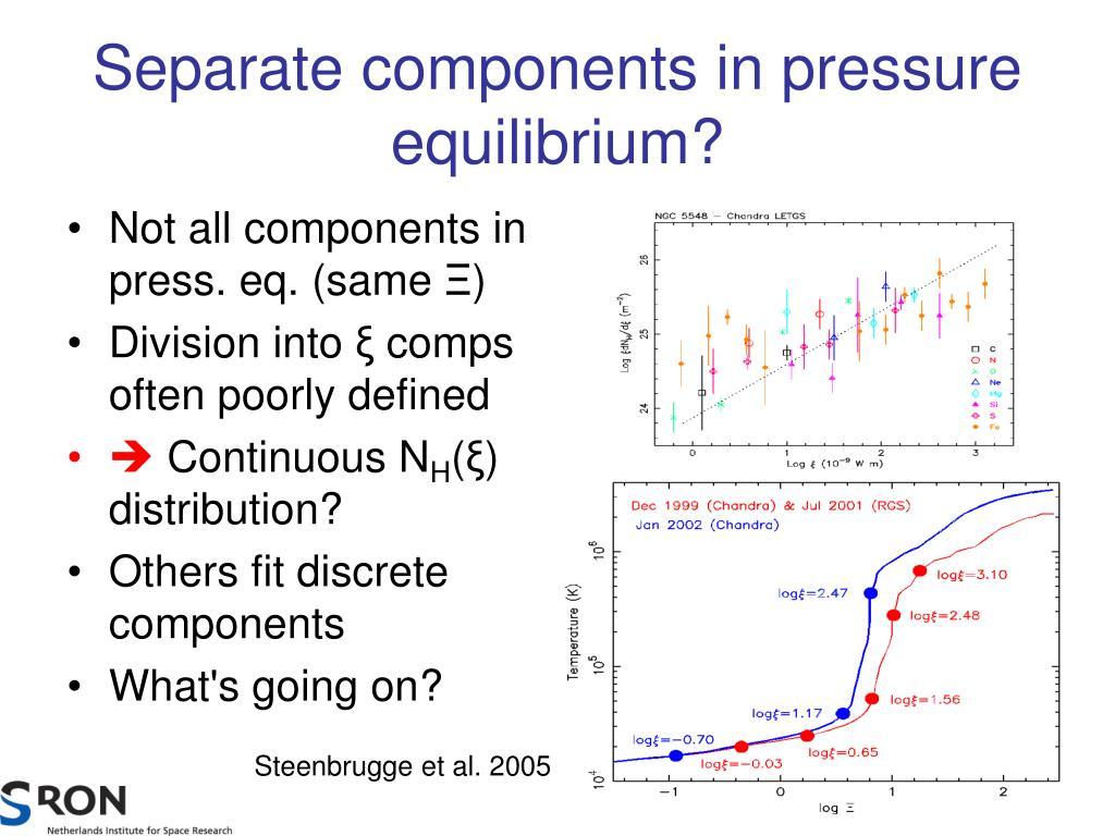 Separate components in pressure equilibrium?