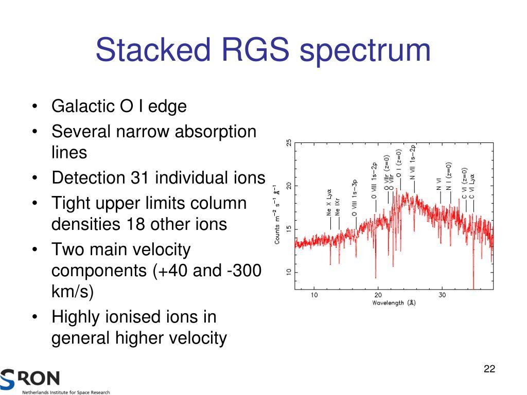 Stacked RGS spectrum