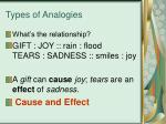 types of analogies10