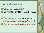 types of analogies15