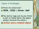 types of analogies16