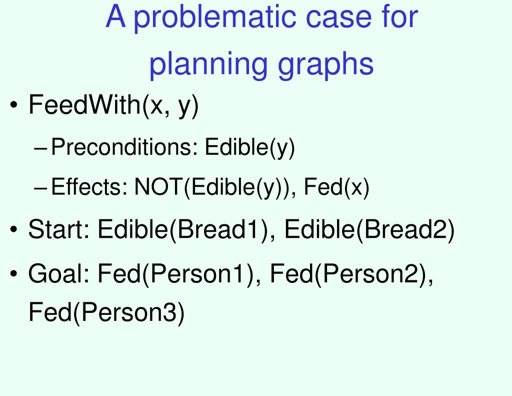 A problematic case for planning graphs