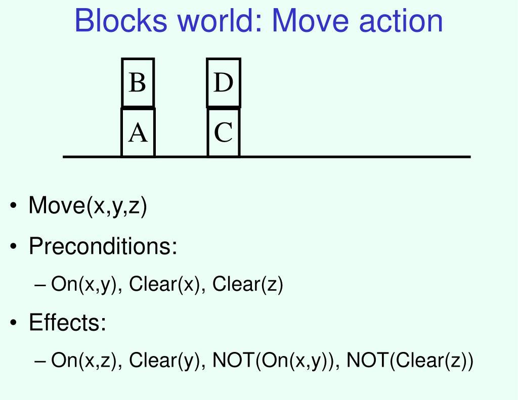 Blocks world: Move action