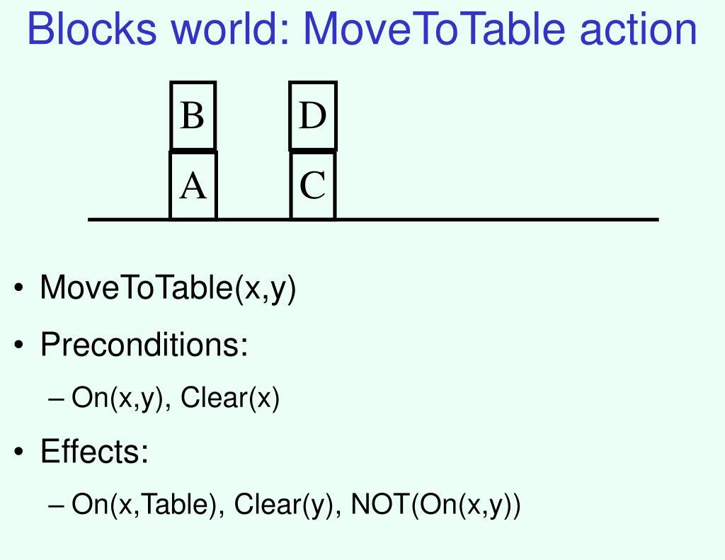Blocks world: MoveToTable action