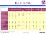 elra s blark