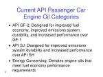 current api passenger car engine oil categories