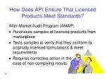 how does api ensure that licensed products meet standards