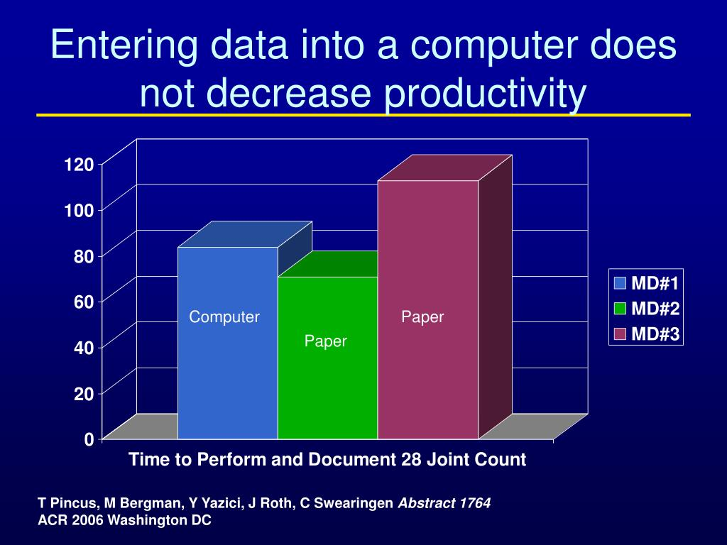 Entering data into a computer does not decrease productivity