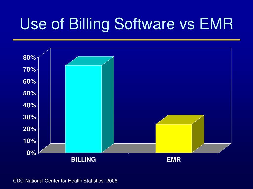 Use of Billing Software vs EMR