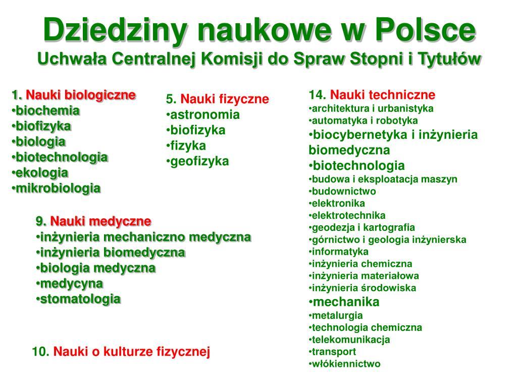 Dziedziny naukowe w Polsce