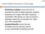 automobile insurance coverage28