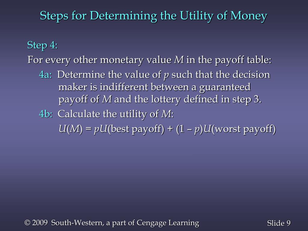 Steps for Determining the Utility of Money