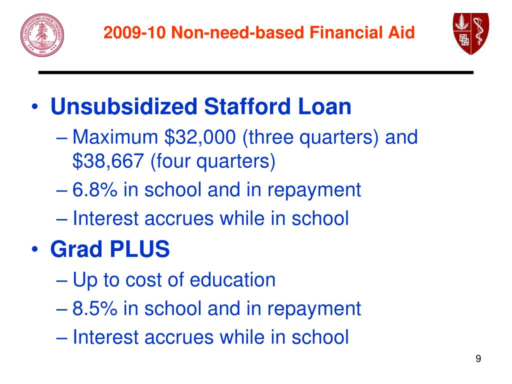 2009-10 Non-need-based Financial Aid