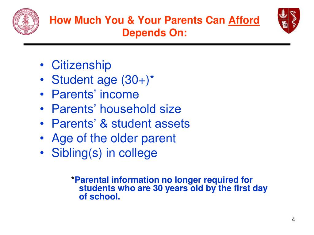 How Much You & Your Parents Can