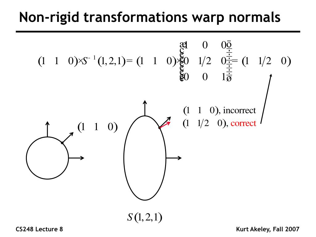 Non-rigid transformations warp normals