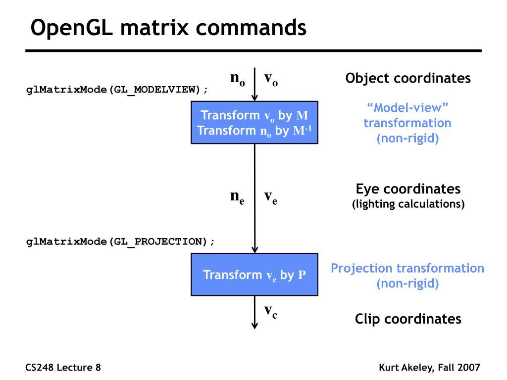 OpenGL matrix commands