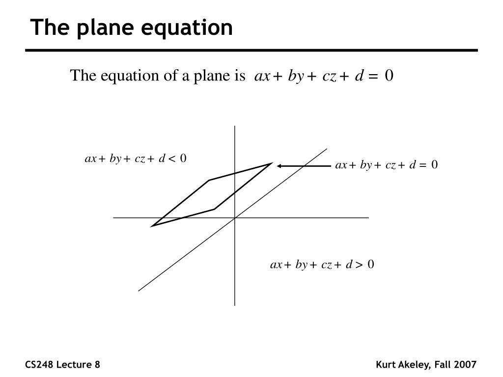 The plane equation