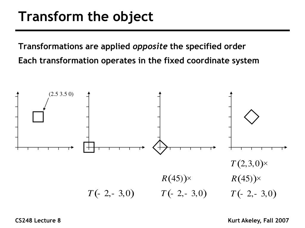 Transform the object