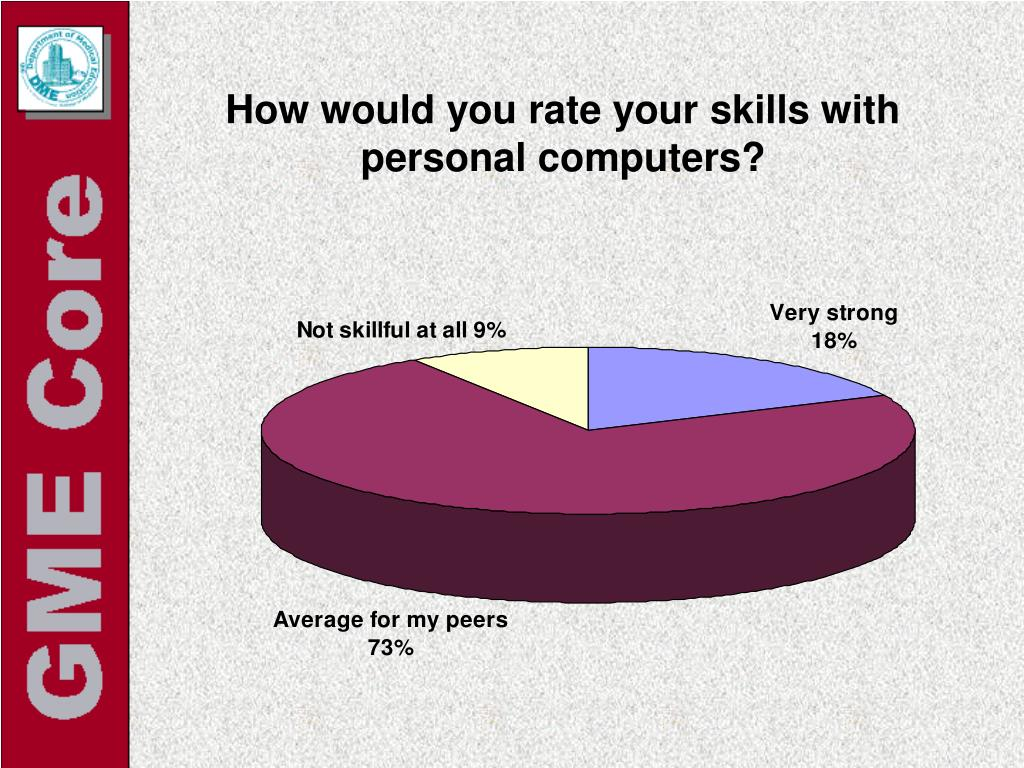 How would you rate your skills with personal computers?