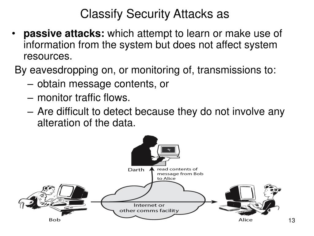 Classify Security Attacks as