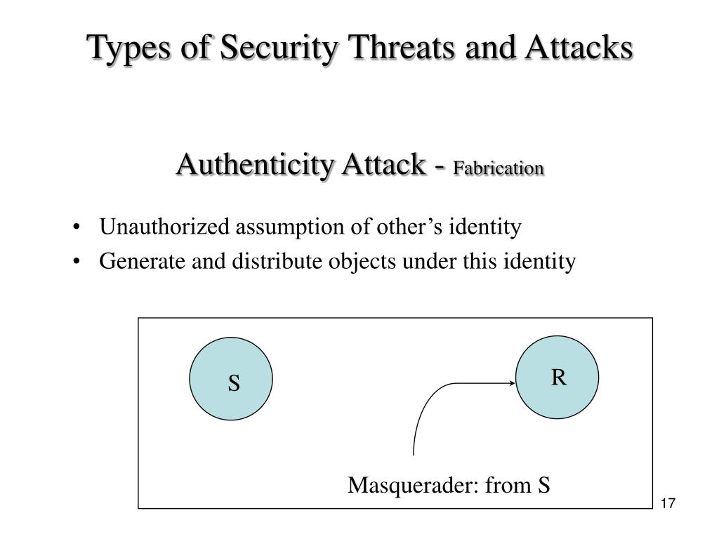 Types of Security Threats and Attacks