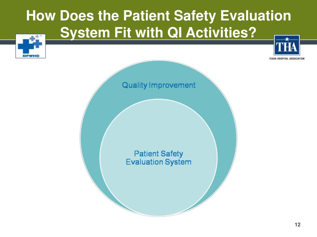 How Does the Patient Safety Evaluation System Fit with QI Activities?