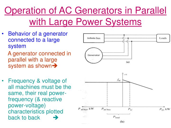 Operation of AC Generators in Parallel