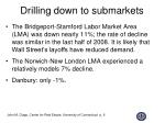 drilling down to submarkets