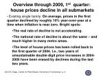 overview through 2009 1 st quarter house prices decline in all submarkets