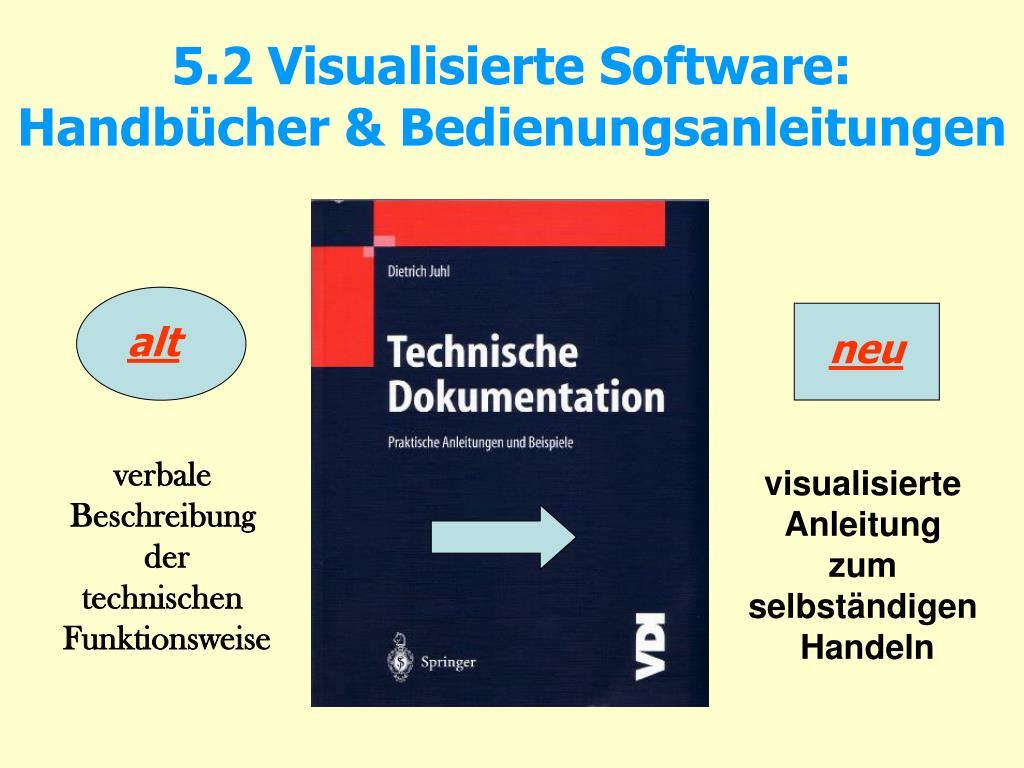 5.2 Visualisierte Software:
