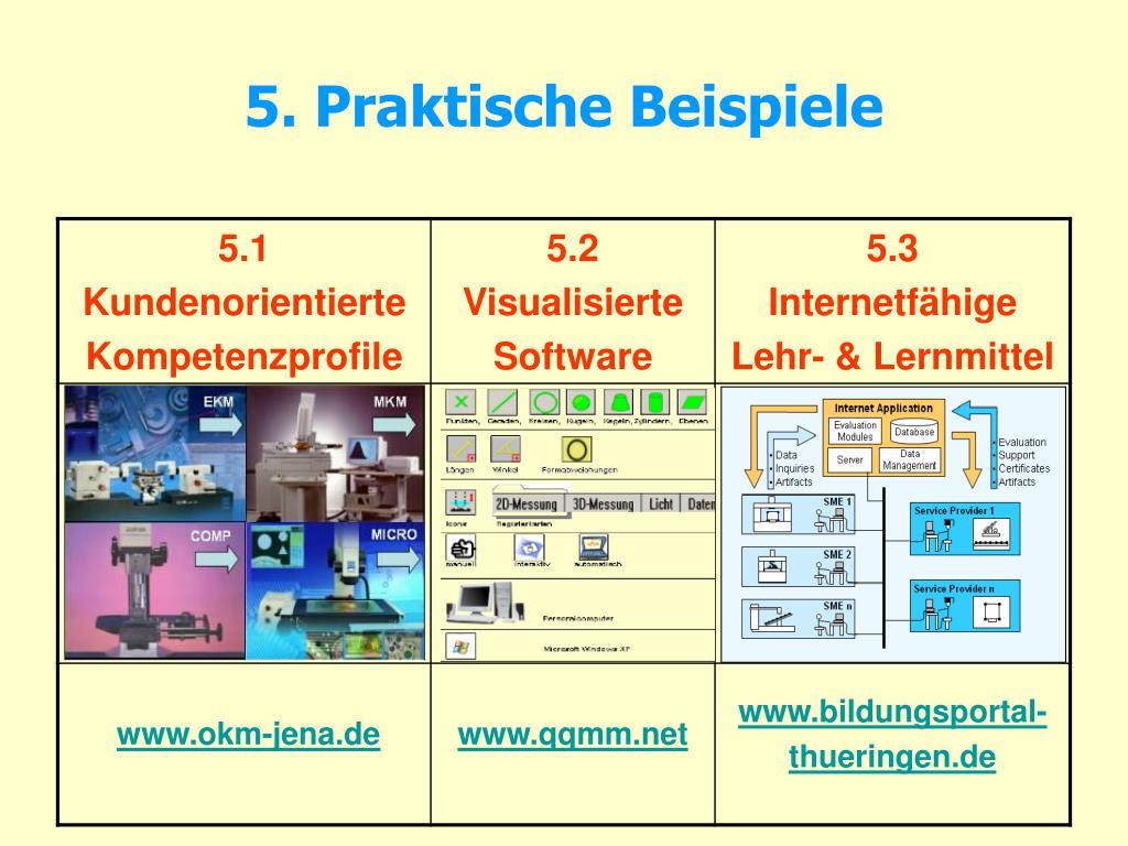 5. Praktische Beispiele
