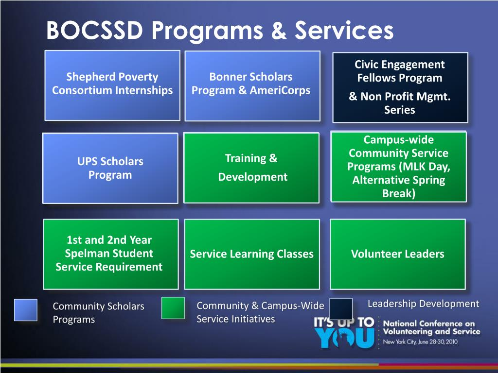 BOCSSD Programs & Services