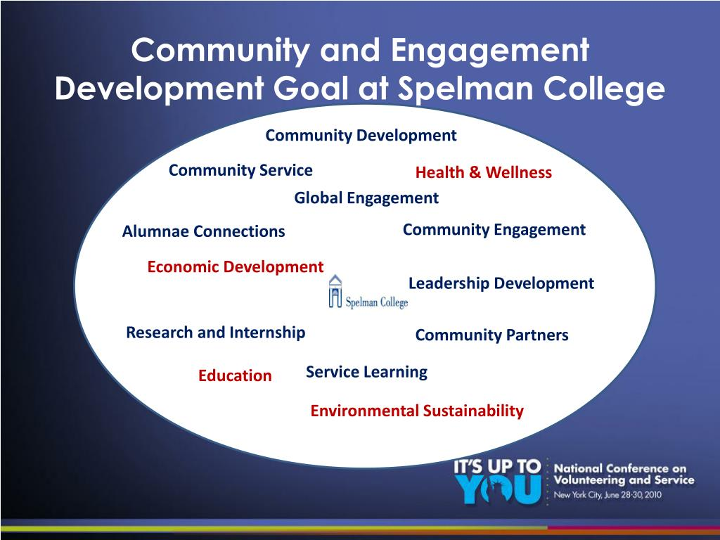 Community and Engagement