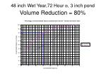 48 inch wet year 72 hour d 3 inch pond volume reduction 80