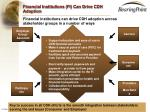 financial institutions fi can drive cdh adoption