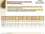 health financial services is a broad array of products and services