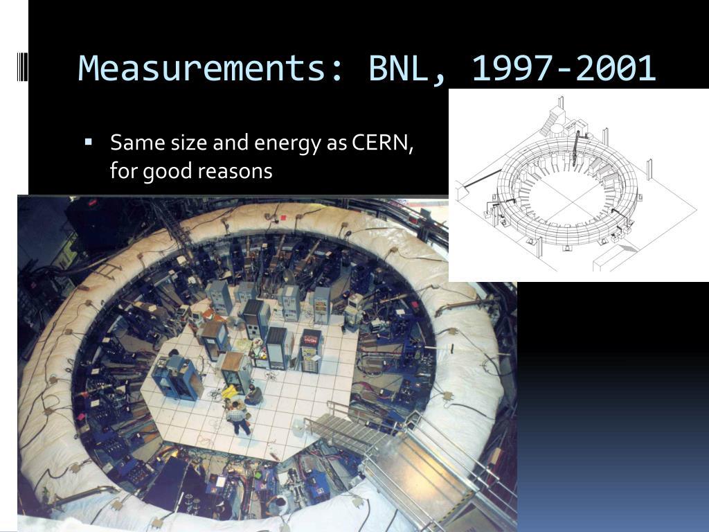 Measurements: BNL, 1997-2001
