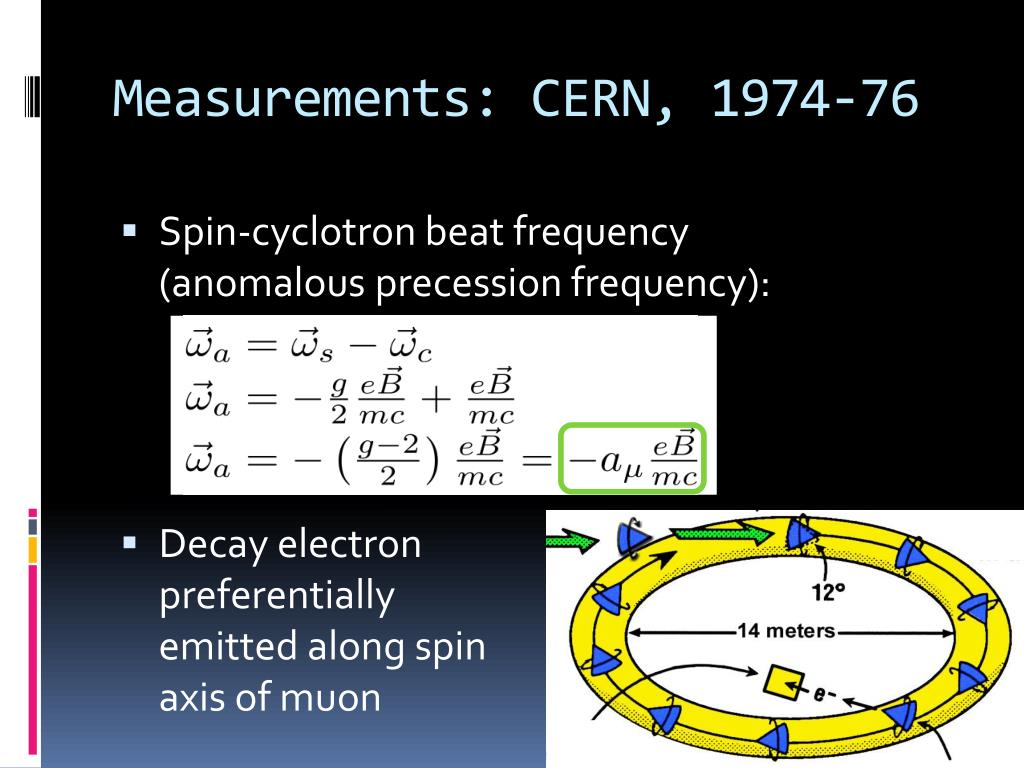 Measurements: CERN, 1974-76