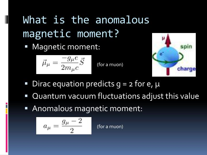 What is the anomalous magnetic moment