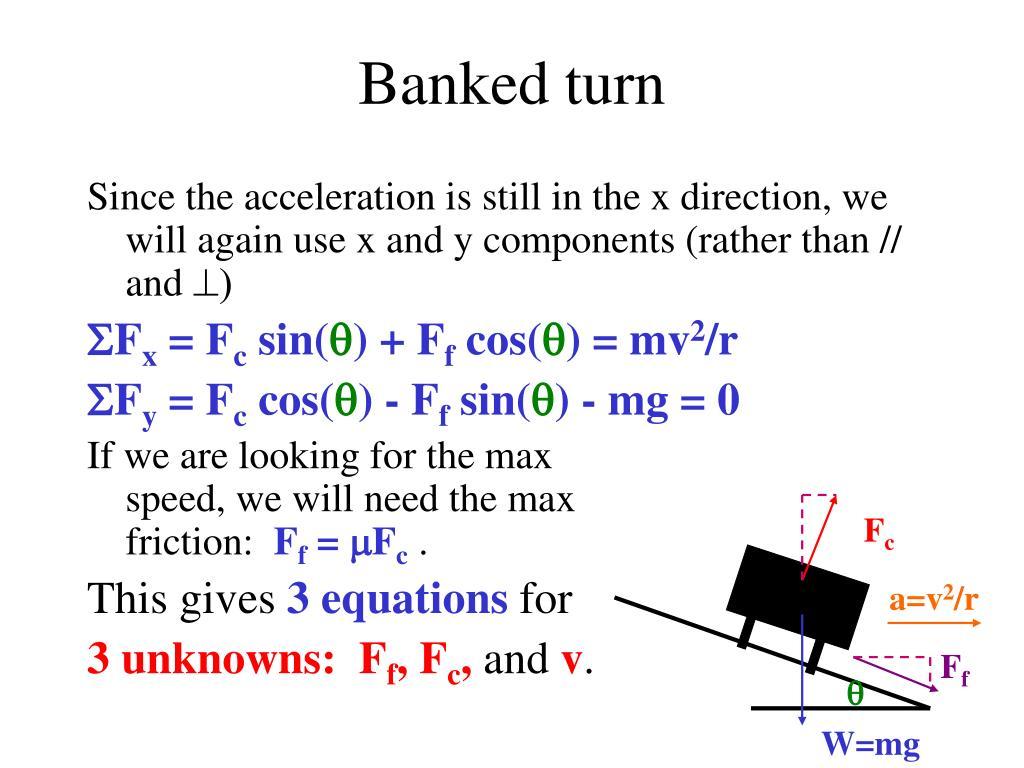 Banked turn