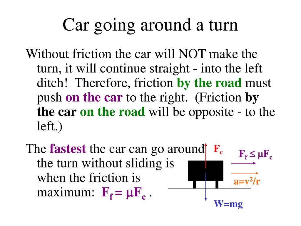 Car going around a turn